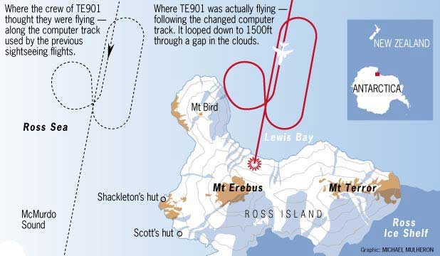 """El trayecto """"esperado"""" correcto bajaba por el estrecho de McMurdo (izquierda). El trayecto real con que se alimentó a la computadora del Vuelo 901 los llevó sobre la Isla de Ross (derecha)."""